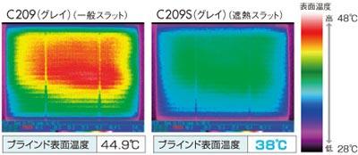 ニチベイ「遮熱スラットブラインド」熱画像測定結果