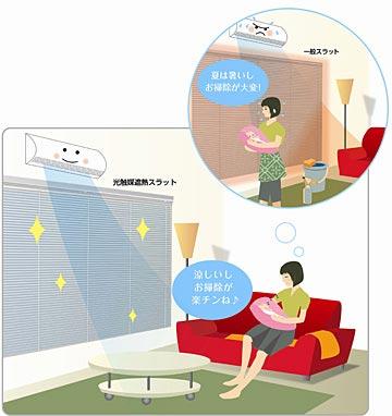光触媒遮熱スラットの使用イメージ
