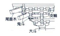 垂木の組み方